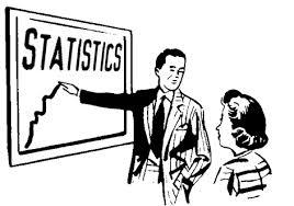 Lietuvos rinkos statistika